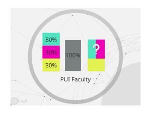 PUI math