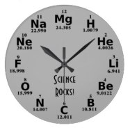 periodic_table_science_elements_custom_wall_clock-r8e24d5e034404a5799273973d604be05_fup13_8byvr_324
