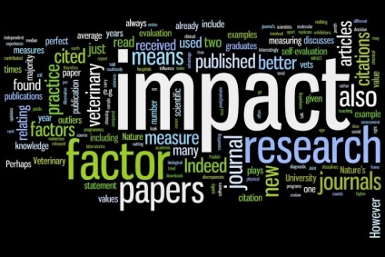 impactwordle